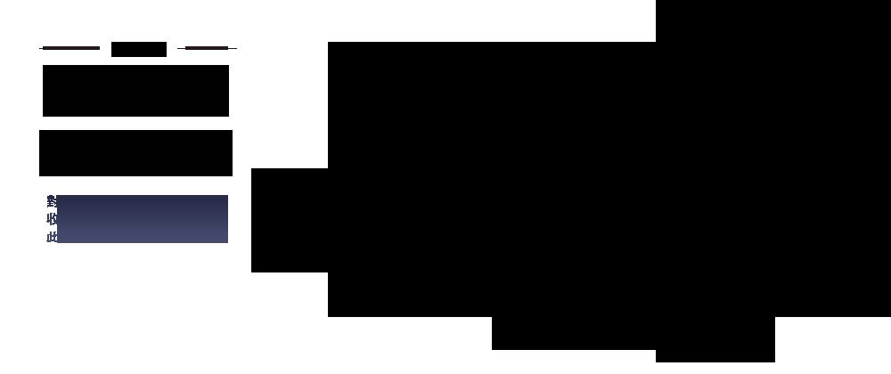 電報郵便局